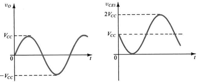  The instantaneous power dissipation in Q 1 : P D 1 = v C E