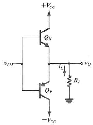 13.3 CLASS B OUTPUT STAGE Circuit Operation  Both transistors are cut off when v I