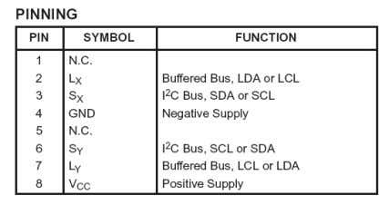 may allow the use of low cost general purpose wiring to extend bus lengths. 10.10.2012 Arduino