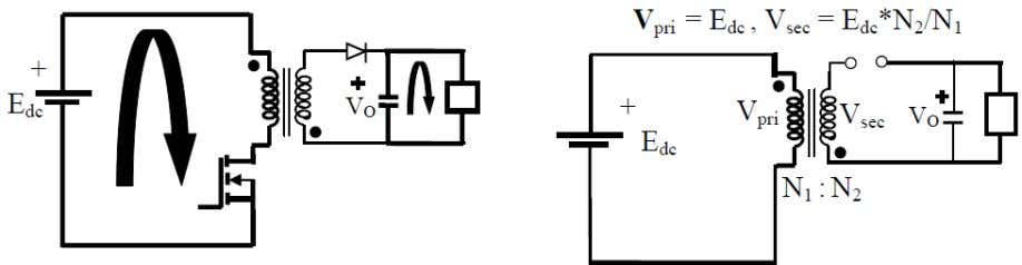 has been described here as Mode-1 of circuit operation. Fig.2.2(a): Current path during Mode-1 of circuit