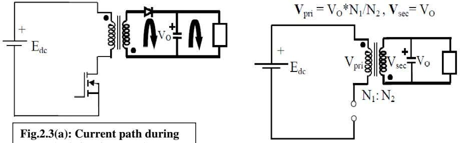 makes the diode in the secondary circuit forward biased. Fig.2.3(a): Current path during Mode-2 of circuit