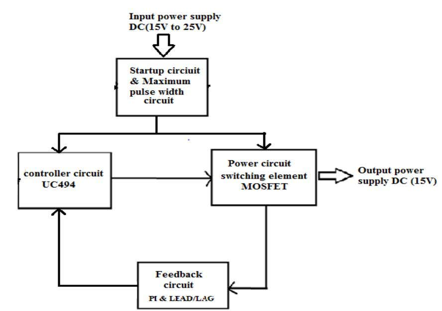 the block diagram of 7.5W Non-isolated flyback converter. Fig.3.1 Block diagram representation of Project Circuit