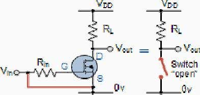 "Therefore the MOSFET is switched ""Fully-OFF"". Cut-off Characteristics Fig.7.4 Cut-Off region equivalent diagram"