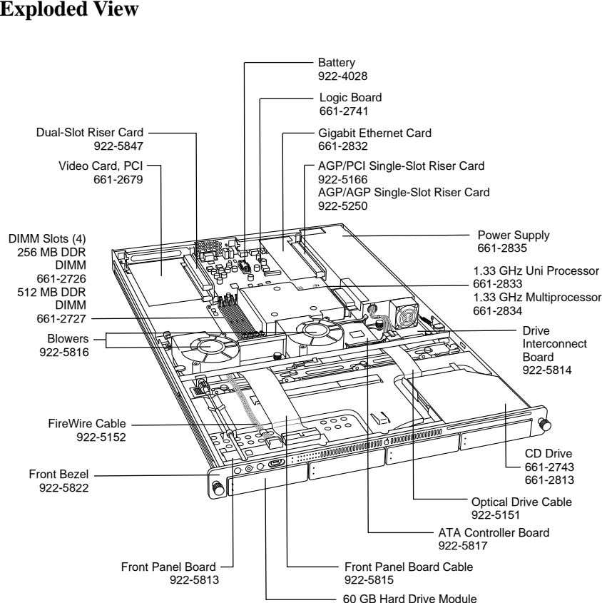 Exploded View Battery 922-4028 Logic Board 661-2741 Dual-Slot Riser Card Gigabit Ethernet Card 922-5847 661-2832