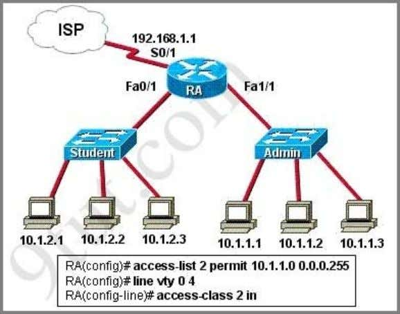 would the network administrator configure RA in this manner? □ A. to give students access to