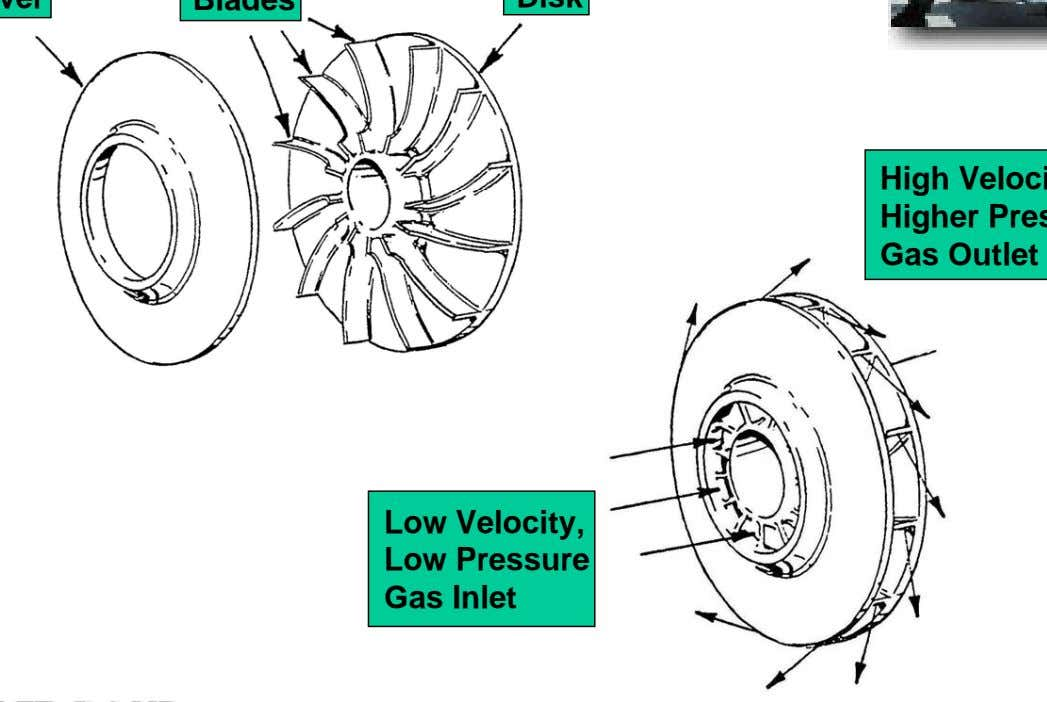 Low Velocity, Low Pressure Gas Inlet
