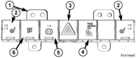 PANEL SWITCH POD DESCRIPTION INSTRUMENT PANEL SWITCH POD Fig. 23: Identifying Occupant Classification System Switches