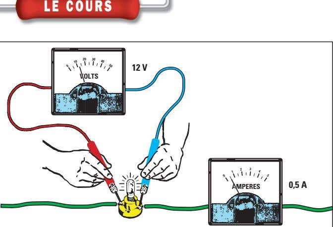 40 LE COURS 5 30 50 4 12 V VOLTS 20 3 0,5 A AMPERES
