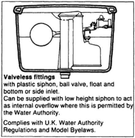 will reduce fl ow, reduce noise and help with maintenance. VALVE TYPE W.C. CISTERNS These are