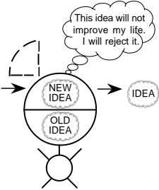 This idea will not improve my life. I will reject it. NEW IDEA IDEA OLD