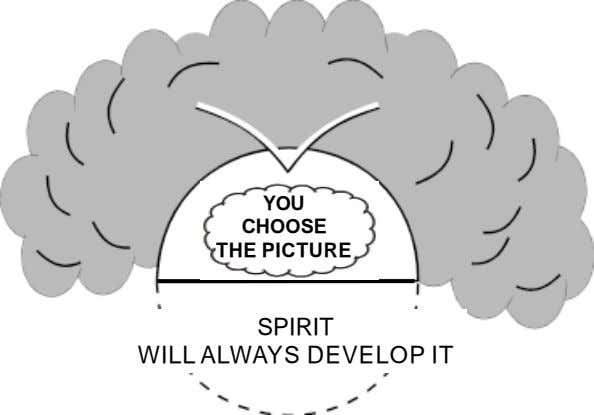 YOU CHOOSE THE PICTURE SPIRIT WILL ALWAYS DEVELOP IT