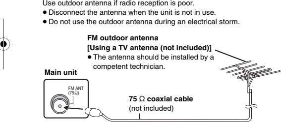 Use outdoor antenna if radio reception is poor. ≥ Disconnect the antenna when the unit