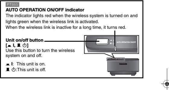 [PT865] AUTO OPERATION ON/OFF indicator The indicator lights red when the wireless system is turned