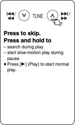 TUNE Press to skip. Press and hold to – search during play – start slow-motion