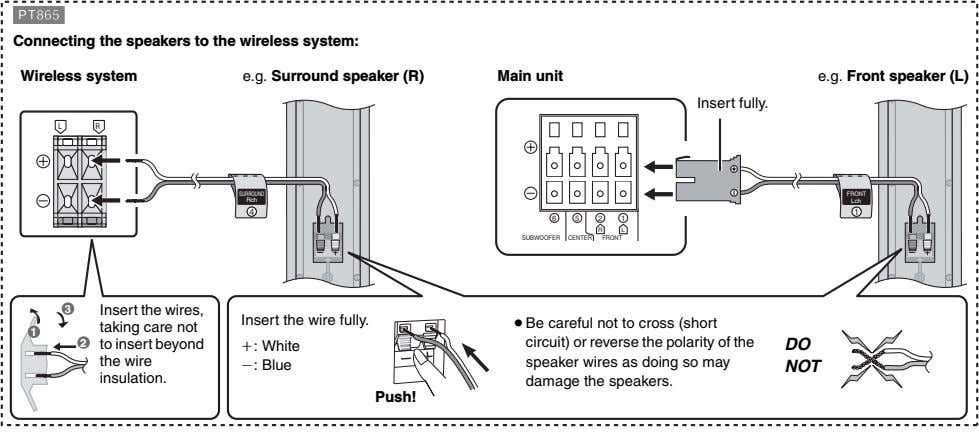 [PT865] Connecting the speakers to the wireless system: Wireless system e.g. Surround speaker (R) Main