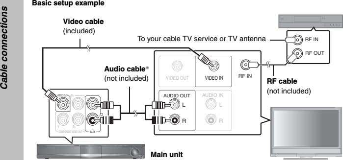 Basic setup example Video cable (included) To your cable TV service or TV antenna RF
