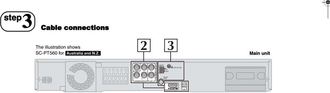 step 3 Cable connections 2 3 The illustration shows SC-PT560 for [Australia[and]N.Z.] Main unit VIDEOOUT