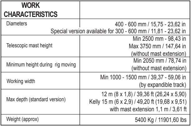 WORK CHARACTERISTICS Diameters 400 - 600 mm / 15,75 - 23,62 in Special version available