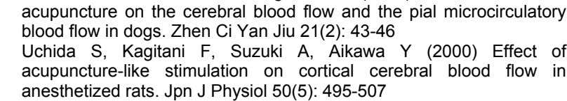 Effect of acupuncture-like stimulation on cortical cerebral blood flow in anesthetized rats. Jpn J Physiol 50(5):