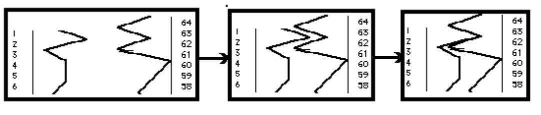 to achieve closure at four adjacent points as in Figure 2. Figure 2 While closure might