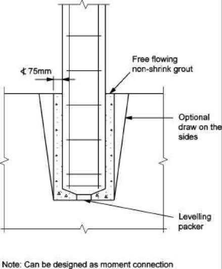 Figure 2.6 – Column base plate with base larger than column Figure 2.7 – Column base