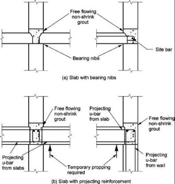 Figure 2.16 – Horizontal wall joints supporting floor slabs Figure 2.17 – Horizontal wall joints