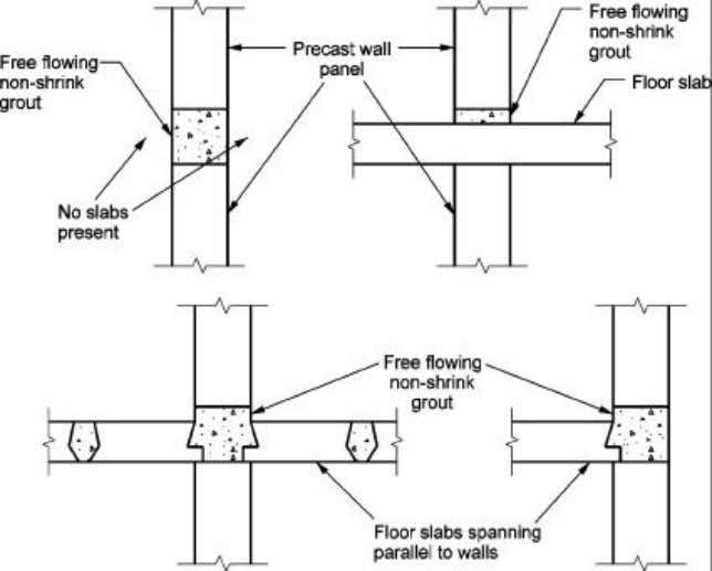 Figure 2.16 – Horizontal wall joints supporting floor slabs Figure 2.17 – Horizontal wall joints not