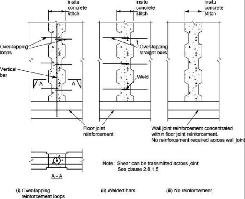 Figure 2.18 – Elevation of vertical wall joints Figure 2.19 – Beam and column connection