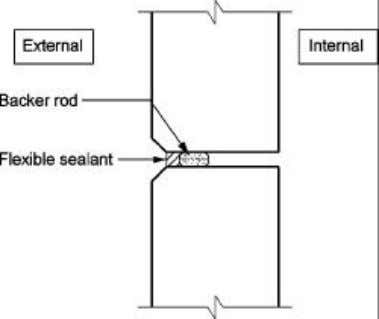 and repair, and does not cause disruption to occupants. Figure 2.23 – Single stage horizontal joint