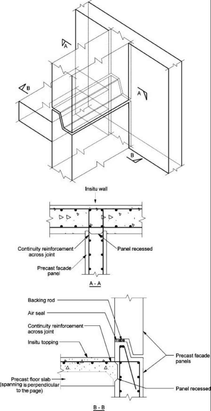 Figure 2.29 – Precast panel to insitu concrete: joint intersection 40