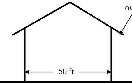 - Area = 2 sides x (length of the rafter) x (length of the building) -