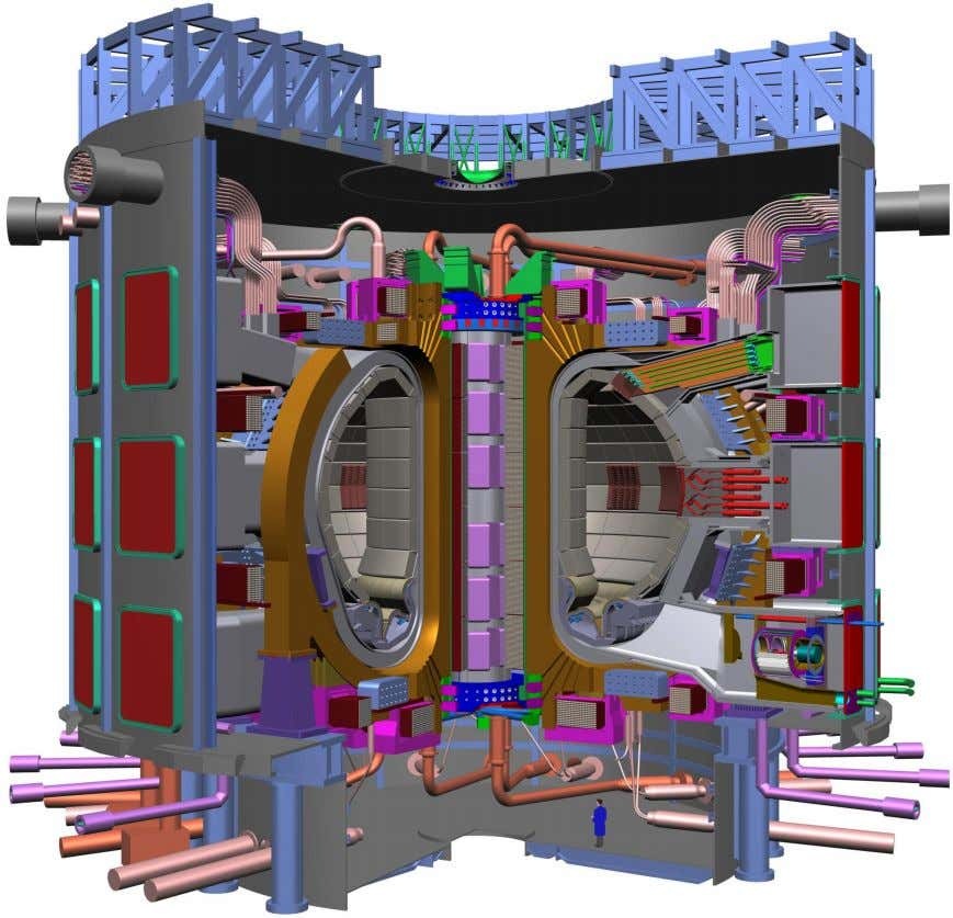 Imagen tomada de ITER EDA DOCUMENTATION SERIES No. 24, International Thermonuclear Experimental Reactor, (ITER),