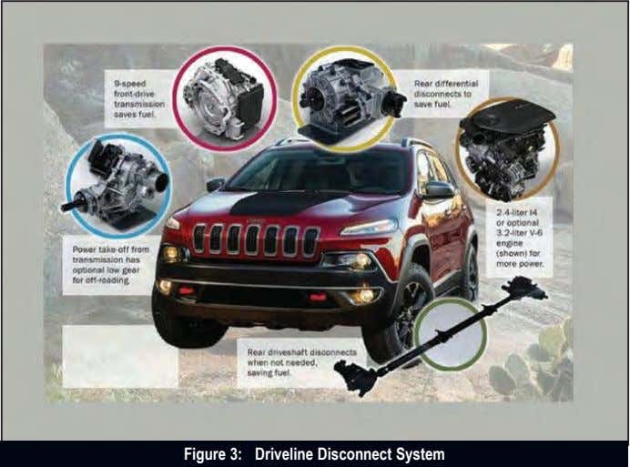 Figure 3: Driveline Disconnect System