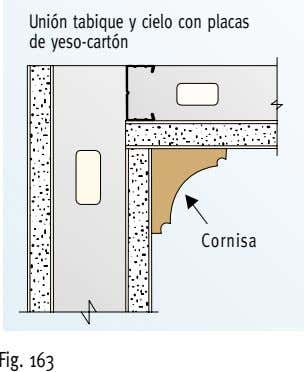 Unión tabique y cielo con placas de yeso-cartón Cornisa Fig. 163