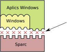 Aplics Windows Windows Sparc