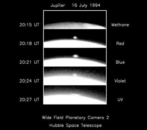 from the impacts made temporary Earth-sized dark spots in Jupiter ' s upper atmosphere that rotated