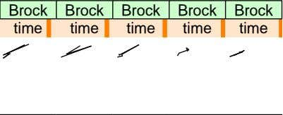 time Brock time Brock time Brock Brock time Brock time