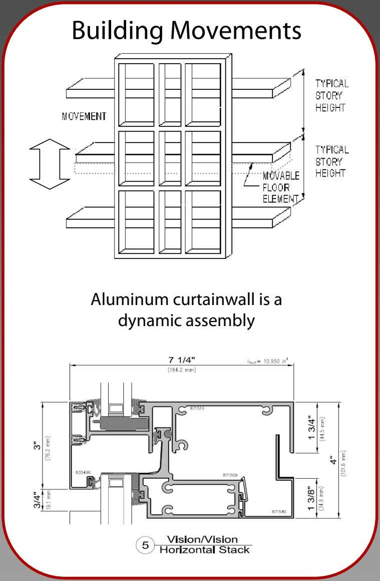 Building Movements Aluminum curtainwall is a dynamic assembly