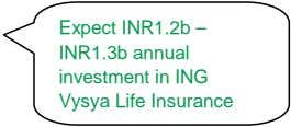 Expect INR1.2b – INR1.3b annual investment in ING Vysya Life Insurance