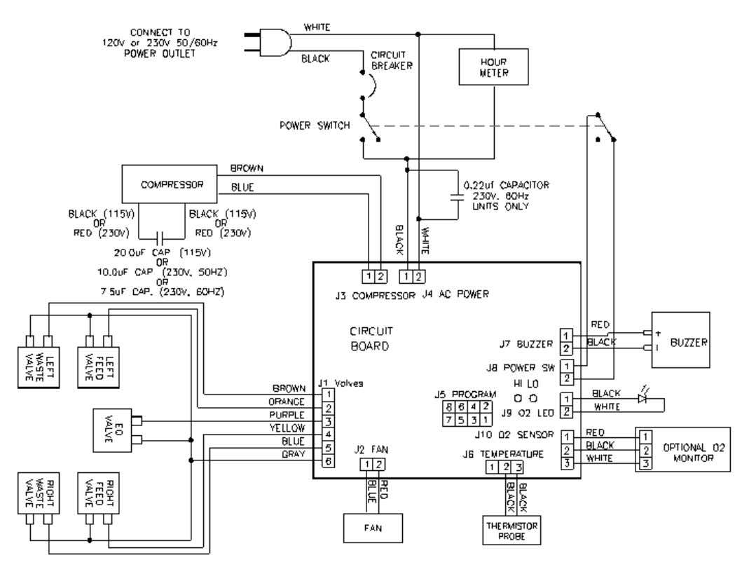 WIRING DIAGRAM VISIONAIRE 115V AND 230V A MN138-1 Rev H 02/14