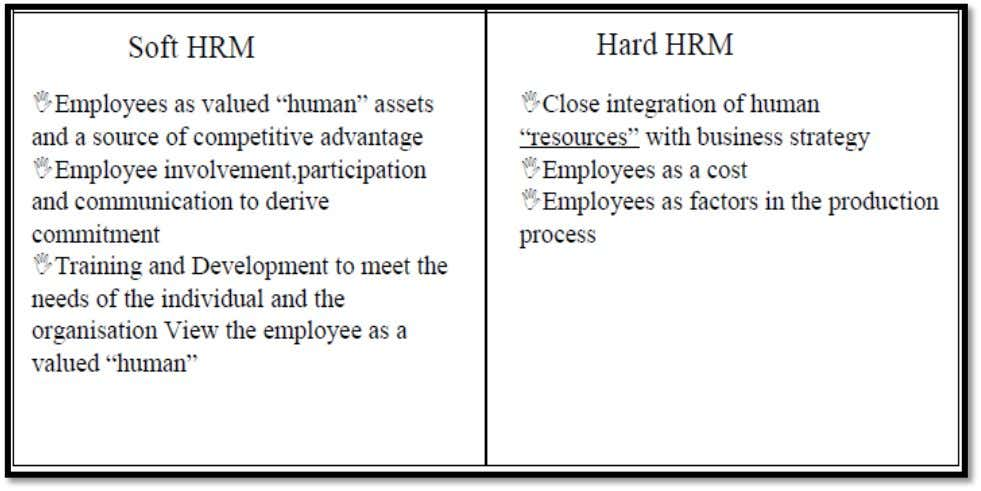 salaries to their workers. Role of Hard and Soft Approach Hard Approach (Michigan) Fombrun, Tichy &Devanna