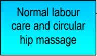 Normal labour care and circular hip massage