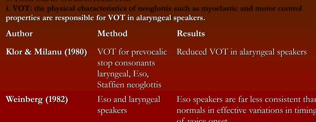 properties are responsible for VOT in alaryngeal speakers. Author Method Results Klor & Milanu (1980)