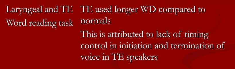 Laryngeal and TE Word reading task TE used longer WD compared to normals This is