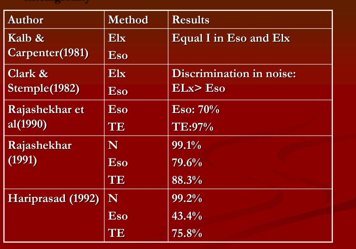 Author Method Results Kalb & Elx Equal I in Eso and Elx Carpenter(1981) Eso Clark