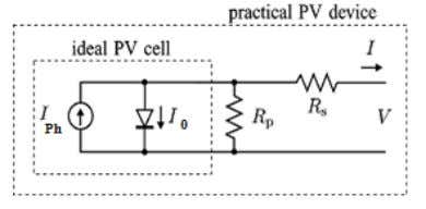 effort. cell, the incident energy is converted directly into Fig.1 PV cell modeled as diode circuit