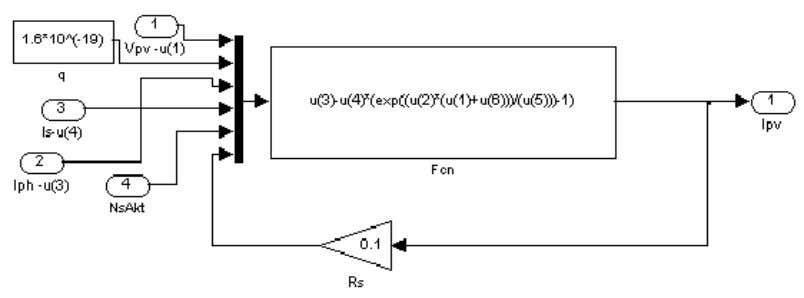 [16]. The short-circuit current is not affected by it. Fig.5. Module Output Current I p v