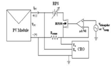 results obtained developed Simulink model is given in Fig.8. Fig.8 Circuit for obtaining the experimental characteristics