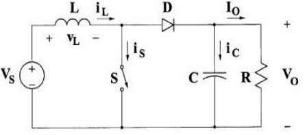 S, diode D, filter capacitor C, and load re sistance R. Fig. 14 Configuration of DC