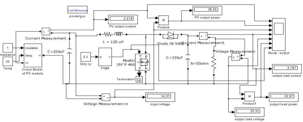 Article Fig. 15. Boost converter circuit with DC supply. Fig.16. Boost converter circuit with PV input